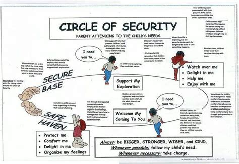 a kinder way a parent s crisis intervention plan books 1000 images about circle of security on