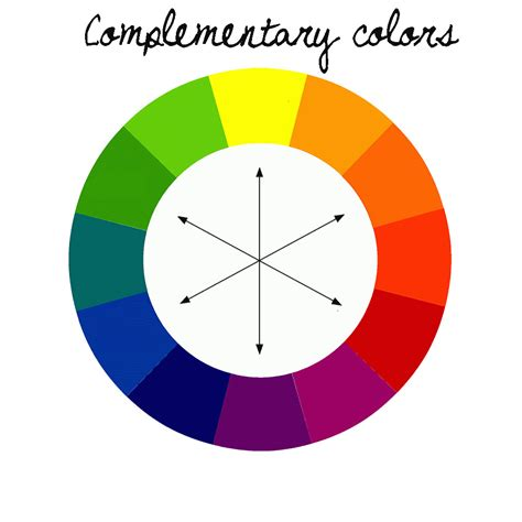 complementary color wheel rez to the city color 101