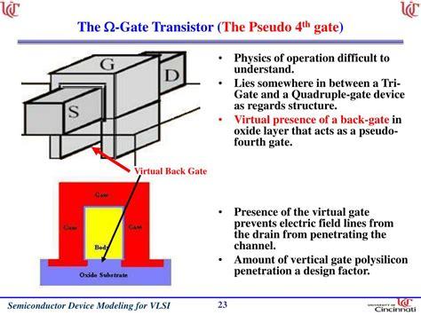 transistor gate insulator transistor gate insulator 28 images quantum and classical magnetoresistance in ambipolar