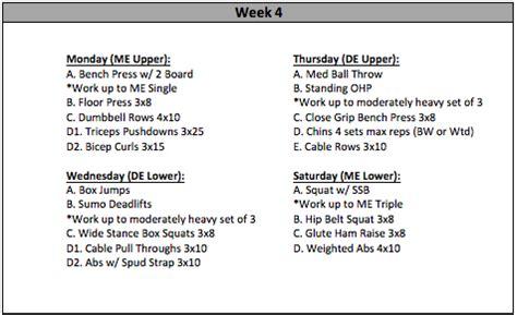 westside barbell template 12 week conjugate program for powerlifting elite fts