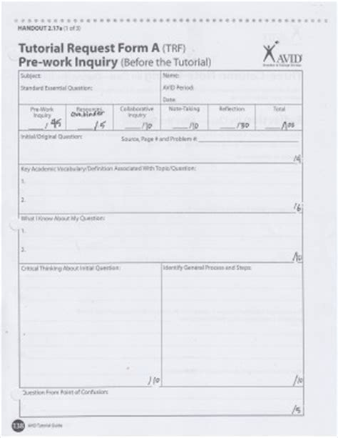 avid tutorial request form quotes about the avid pogram quotesgram