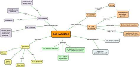 la conservazione degli alimenti riassunto mappe di tecnologia classe terza
