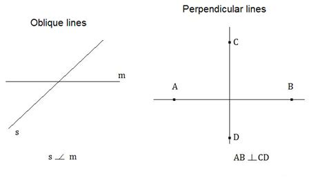 Oblique Lines | oblique lines images