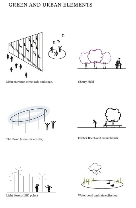 pattern of organization process architectural concept ideas www imgkid com the image