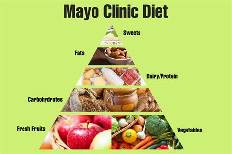 healthy fats mayo clinic mayo clinic diet what is it what are its benefits