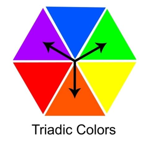 Color Coordination: Lessons From the Color Wheel