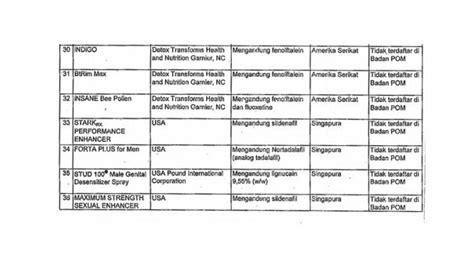 skripsi akuntansi bei daftar perusahaan go publik perusahaan perusahaan