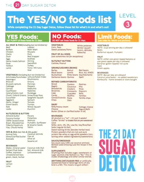 Does The 5 Day Detox By Rescue Work by Best 25 Detox From Sugar Ideas On Quit Now 7