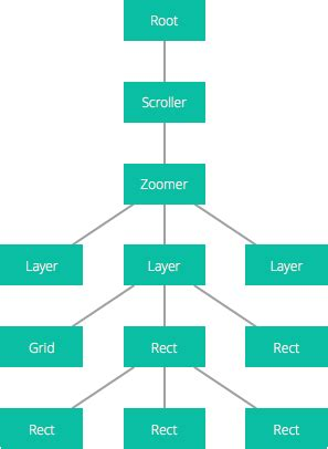 js mixin pattern design patterns parallel hierarchies partly same