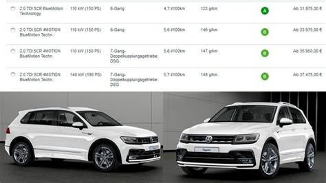 volkswagen tiguan white 2016 2016 volkswagen tiguan available with 190 hp 2 0 tdi from