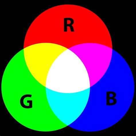 rbg color rgb bpi color