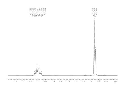 Tungsten L Spectrum by Spectrum