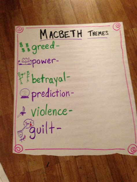 themes macbeth guilt pin by xan corder on themes and imagery in macbeth pinterest
