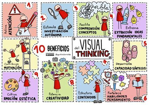 imagenes visual thinking mejores 65 im 225 genes de visual thinking en pinterest