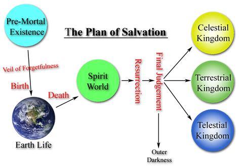 mormon plan of salvation diagram opinions on plan of salvation latter day saints