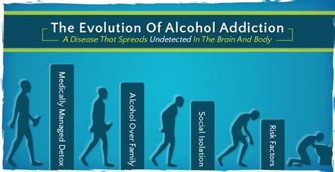Detox Stabile After Treament Phase by Understanding The And Abuse Stages