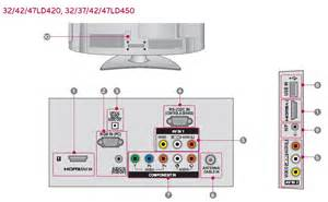 samsung dvd wiring diagram samsung circuit and schematic wiring diagrams for you stored