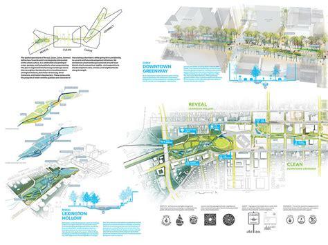 Landscape Architecture Competition Scape Wins Town Branch Commons Competition