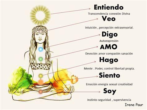 chakras yoga kundalini yoga mantras chakras