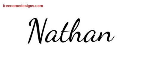 nathan archives page 2 of 2 free name designs