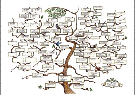 history and genealogy of a branch of the weaver family classic reprint books just a branch on the family tree