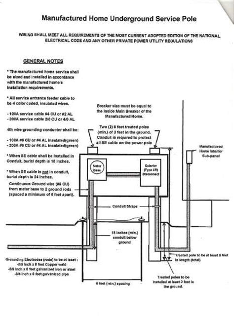 wide mobile home wiring diagram get free