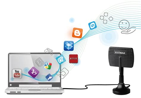 Usb Wifi Edimax edimax wireless adapters ac600 dual band ac600 wi fi
