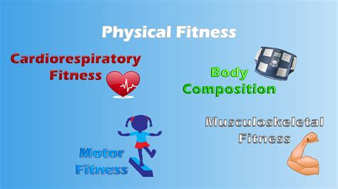 Sport Science Research Topics by Buy Essay Papers Here The Components Of Physical Fitness