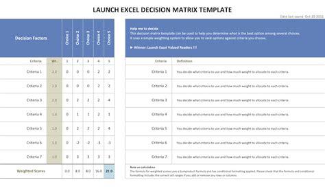 decision matrix resources excel template launch excel