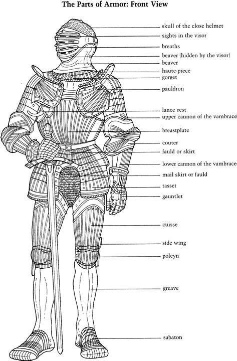 armor diagram 75 best images about armor on