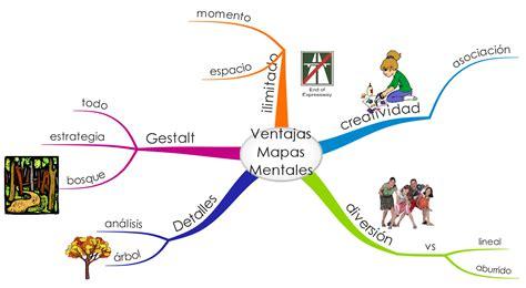mapas mentales imagenes ejemplos tipos de mapas mentales