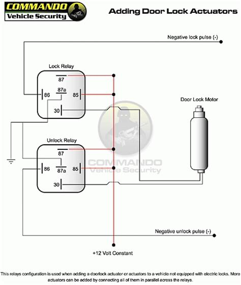 gate lock wiring diagram wiring diagram schemes