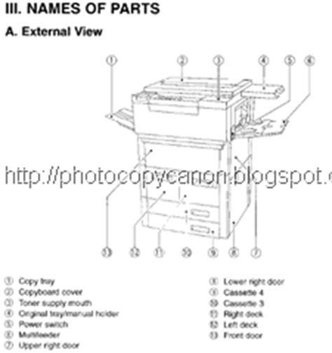 panduan manual cara mereset printer canon ip1980 manual buku service manual canon np 6050