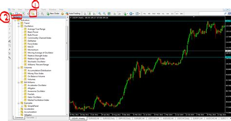 Forex Trading Platform by Best Forex Trading Platform For Beginners Fact Forex