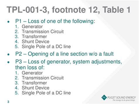 footnote format in powerpoint ppt nerc footnote b 12 load loss powerpoint