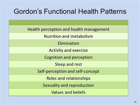 functional health pattern assessment exles chapter 6 assessment assessment is the first step in the