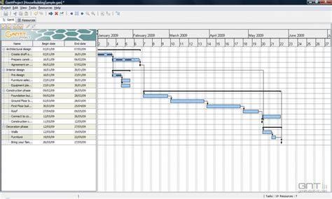 imprimer diagramme de gantt ms project 2010 gantt project screen1
