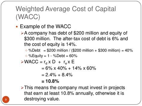 Mba Project On Cost Of Capital by Brad Simon Finance Lecture Project Valuation