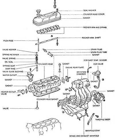 toyota 7k engine manual pdf