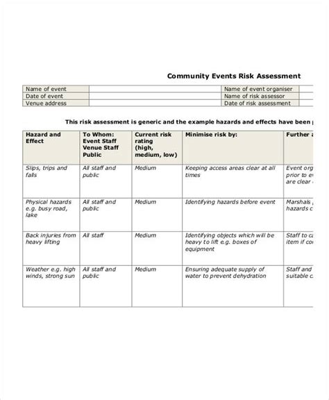 40 Risk Assessment Exles Sles Community Risk Assessment Template