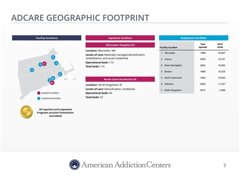 Adcare Boston Detox by Aac Holdings Aac To Acquire Adcare Slideshow Aac