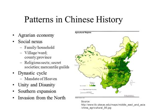 cyclical pattern in history confucianism introductory powerpoint ppt video online