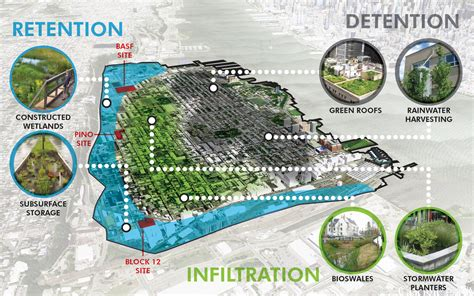 project history green infrastructure together jersey hoboken green infrastructure
