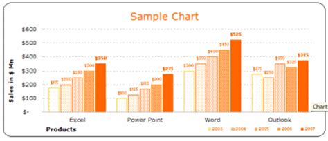 Cool Bar Graphs Www Pixshark Com Images Galleries With A Bite Cool Excel Chart Templates