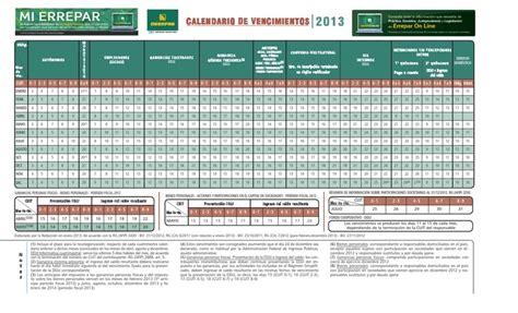 errepar calendario de vencimientos 2016 calendario errepar 2013