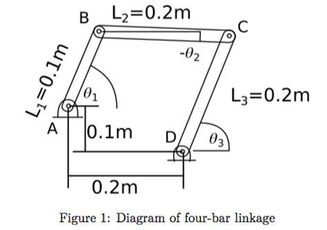 ab diagram ab inbev organizational chart creately wiring diagram