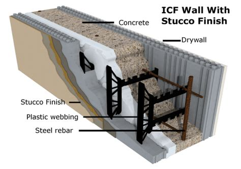 insulated concrete forms home plans concrete homes building with insulated concrete forms