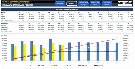 6 Excel Budget Spreadsheet Templates Exceltemplates Exceltemplates Budget Dashboard Excel Template