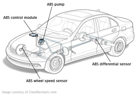 repair anti lock braking 2008 lexus ls user handbook anti lock brake system why it s important and how it works
