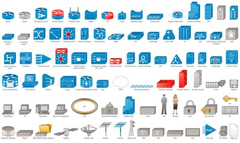 visio cisco icons cisco network icons